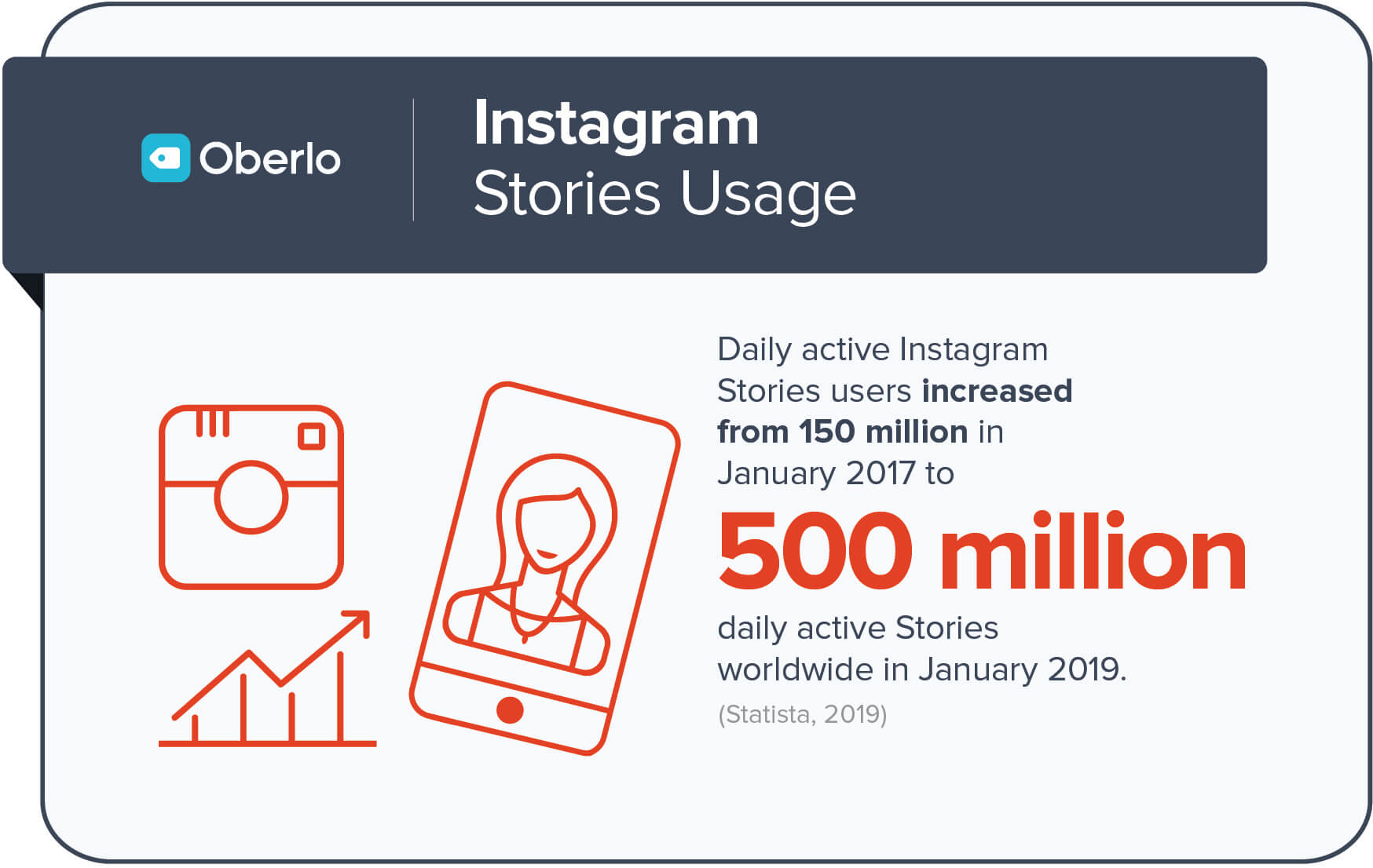 instagram-stories-usage